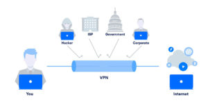 vpn-for-home-security-4079772_1280